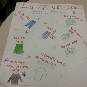 Student poster using clothing vocabulary.