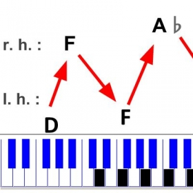 "The on-screen keyboard shows a ""d minor 9"" chord.