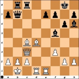 Taken from my game against NM Chris Williams. It's Black to move, how can Black take advantage of the pinned White Bishop on c4?
