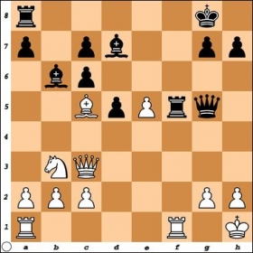 Expert James Lung overlooked a tactic when he played Rf5 to encircle my weak e5 pawn. What did he miss?
