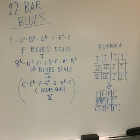 Material from a 2015 Blues Clinic I led.