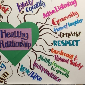 Qualities of a Healthy Relationship (Other portion of chart)