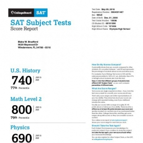Verification of my Math Level 2 SAT Subject Test score