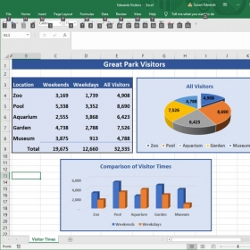 Creating Spreadsheets and Charts in Excel