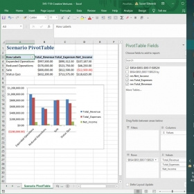 Working with Pivot Tables and Pivot Charts in Excel