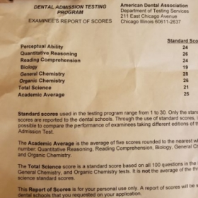 This is my Dental Admissions Test score for anyone seeking tutoring on the DAT, or looking for some helpful DAT tips.