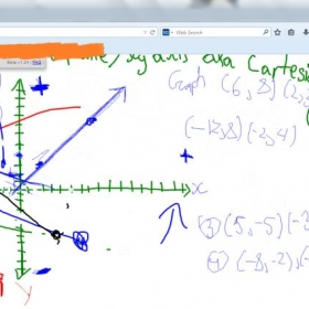 Intuitive whiteboard (Algebra I session #14)
