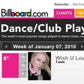 #6 on the Billboard Dance charts :o)