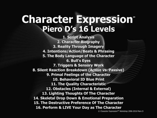 Character Expression℠ Levels of Acting.