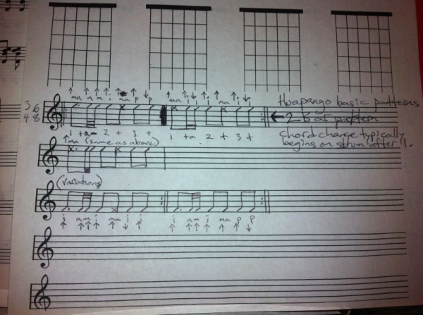 a huapango style guitar strumming pattern from one of my lessons