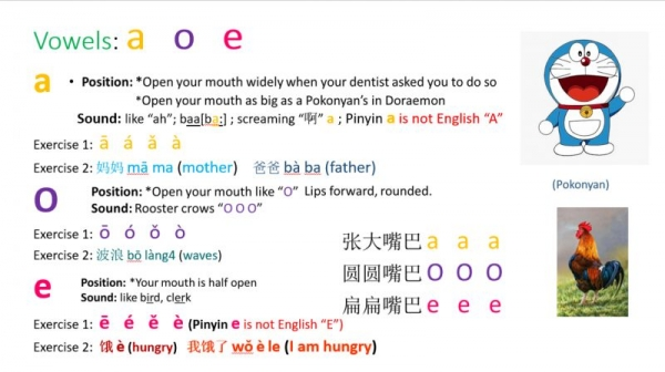 A slide of the Pinyin PPT that I made. However, the frame was not able to capture the whole slide of this PPT..