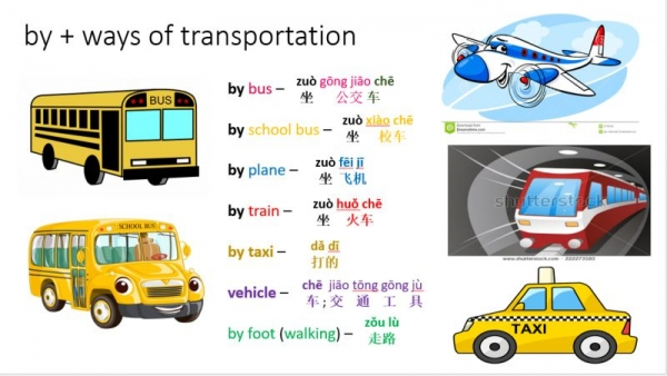 PPT example. There will be 6-10 slides of a lesson's PPT. It takes 30-60 mins to cover, depends on which chinese level you are