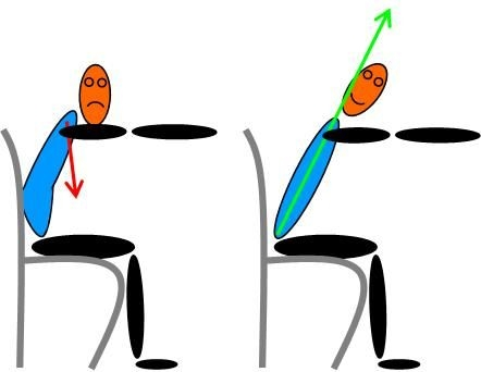 Reaching in your chair?  Bend from your hips.