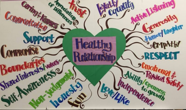 Qualities of a Healthy Relationship (Half of chart as the photo did not fit all of it)