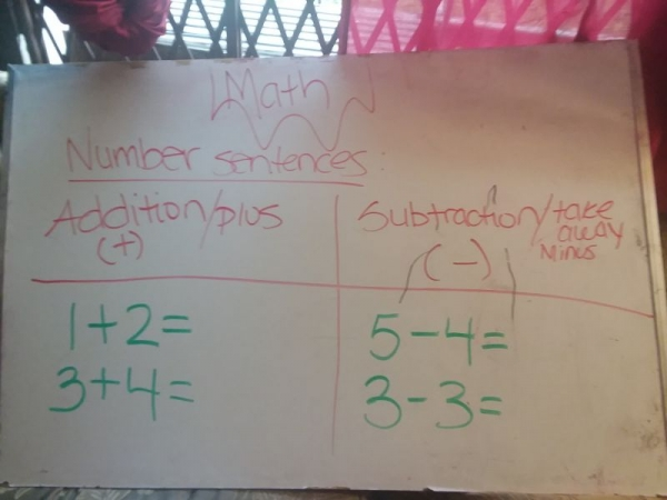 Addition and subtraction number sentences.