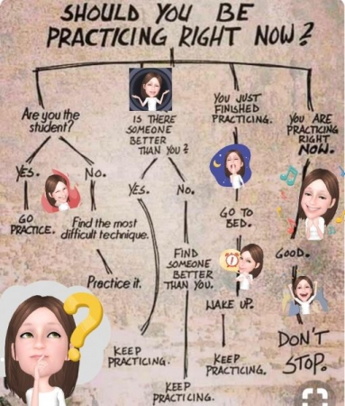 Should I be Practicing? YES