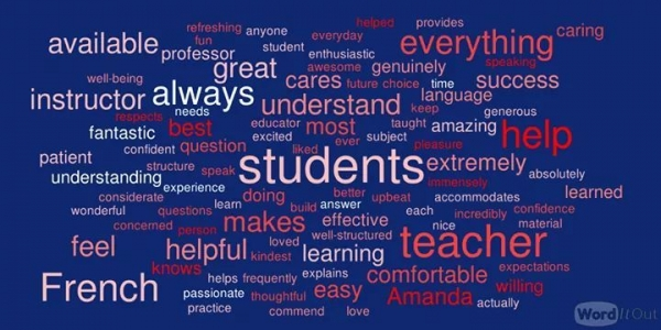 A word cloud from my student feedback
