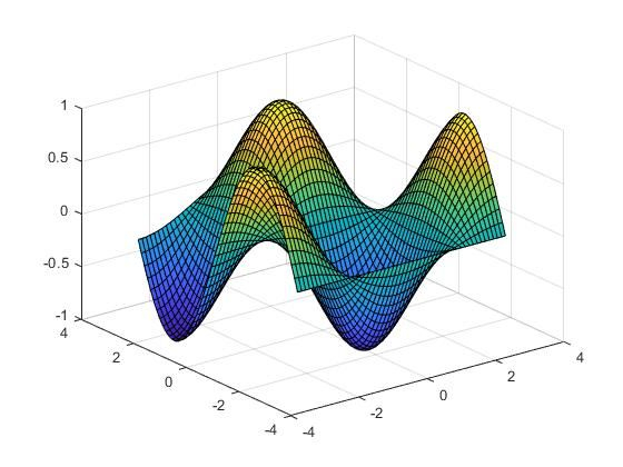 Snapshot of a computer model using an Advection-Diffusion Equation (Linear Algebra)
