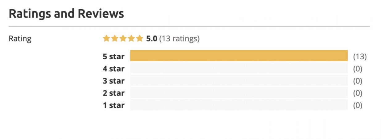 5 star ratings on Wyzant