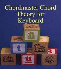 Learn to understand what all the chord titles mean. They are instructions that tell you which notes belong in the chord.
