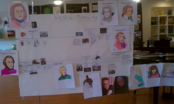 A musical timeline created by my students during a music history themed summer camp.